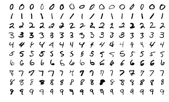 Beispiele aus dem MNIST Datensatz (Josef Steppan, Wikimedia Commons)