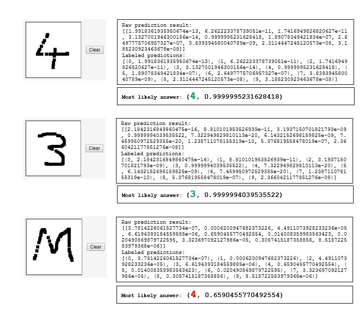 Zahlenerkennung Beispielbild