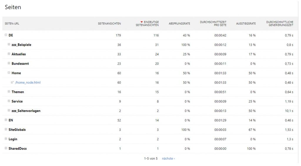 GSB Statistik Screenshot