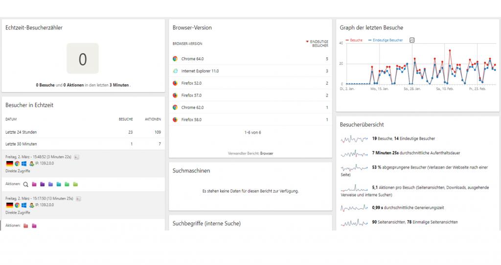 GSB Statistik-Dashboard