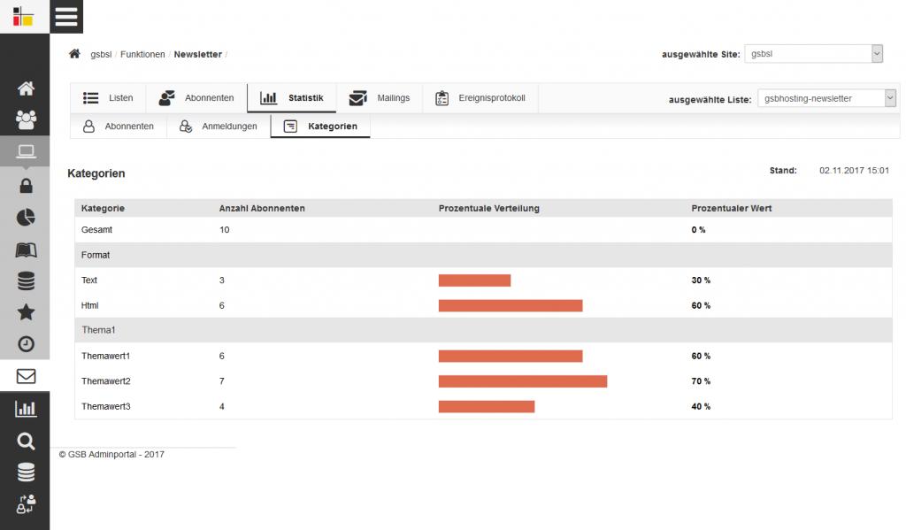 GSB Screenshot Kategorie-Statistik