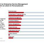 Enterprise-Service-Management - Infografik 2
