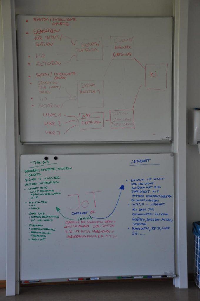 Flipchart Ideen IoT